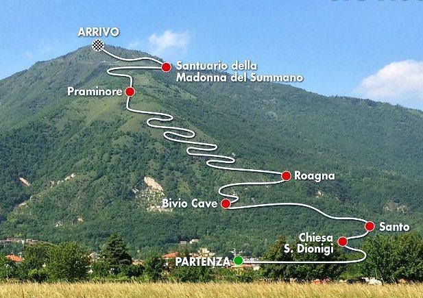 Sentiero della Via Crucis – Mount Summano Run
